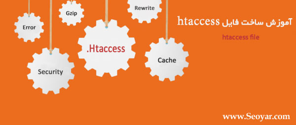 htaccess-file